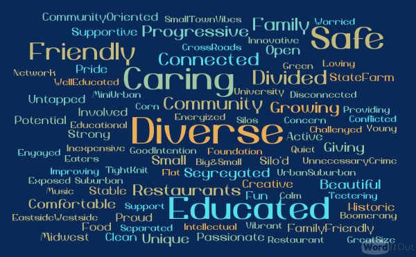 Bloomington Leaders Word Cloud